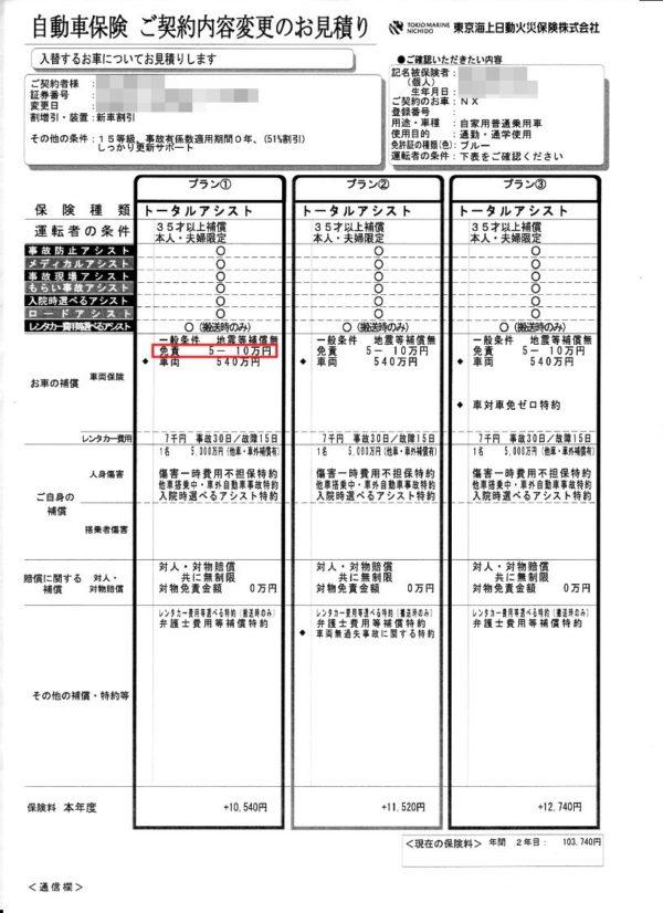 「東京海上日動の自動車保険」のプラン見積書&実際の保険料/価格について